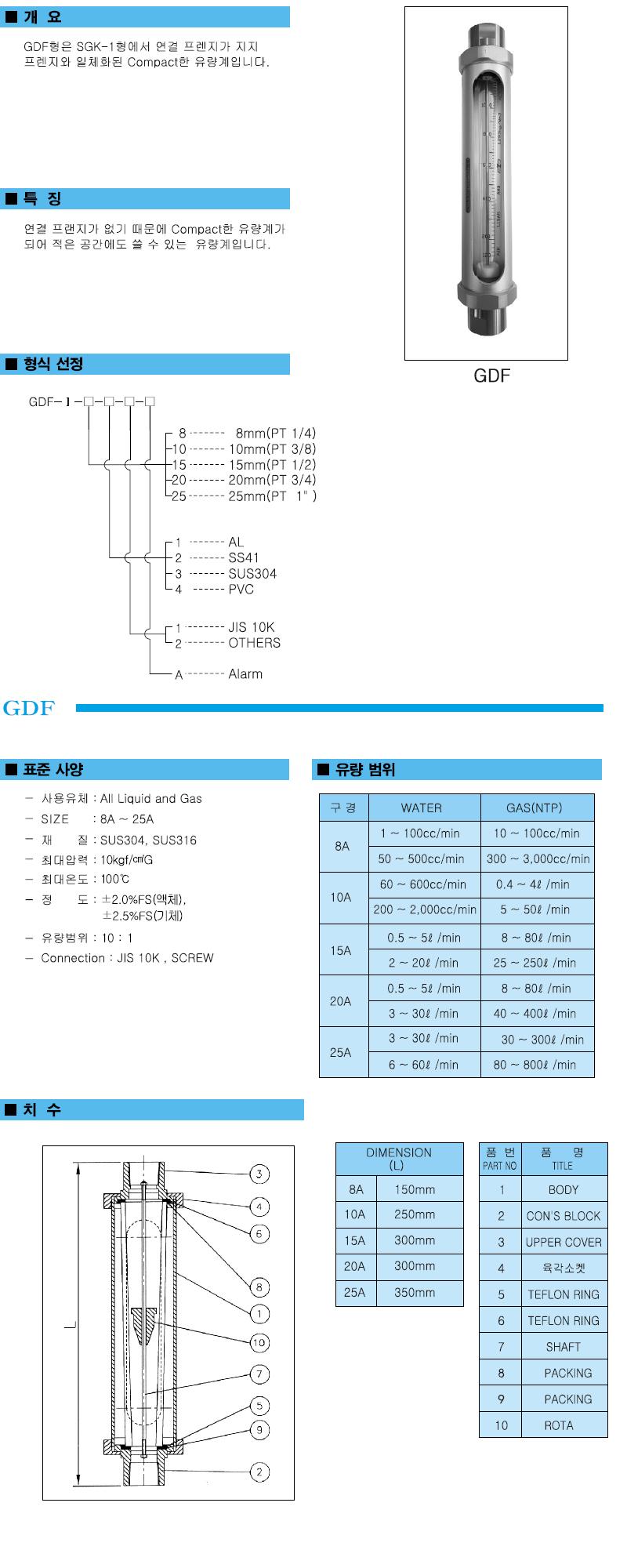 gdf_01.jpg